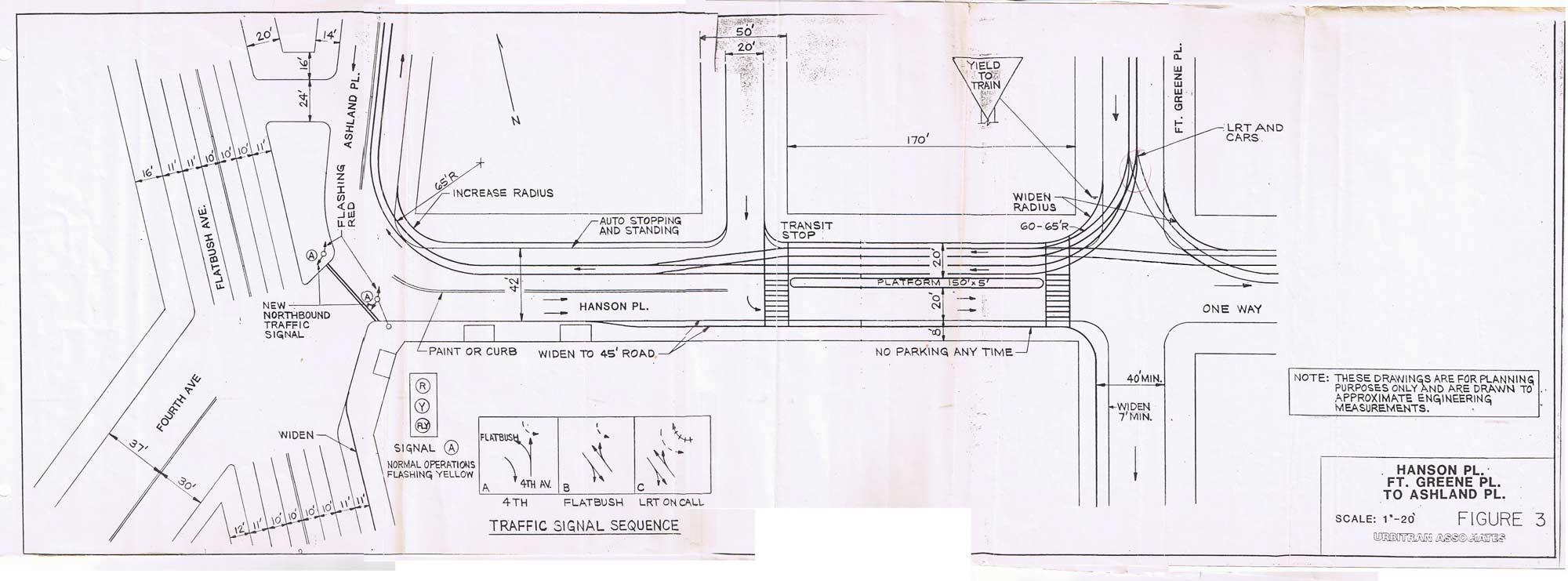BHRA: The New Brooklyn Streetcar Plan